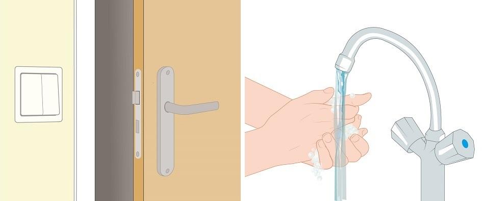 2 afbeeldingen: lichtknopje en deurklink, handen wassen